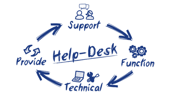 top it support services in delhi