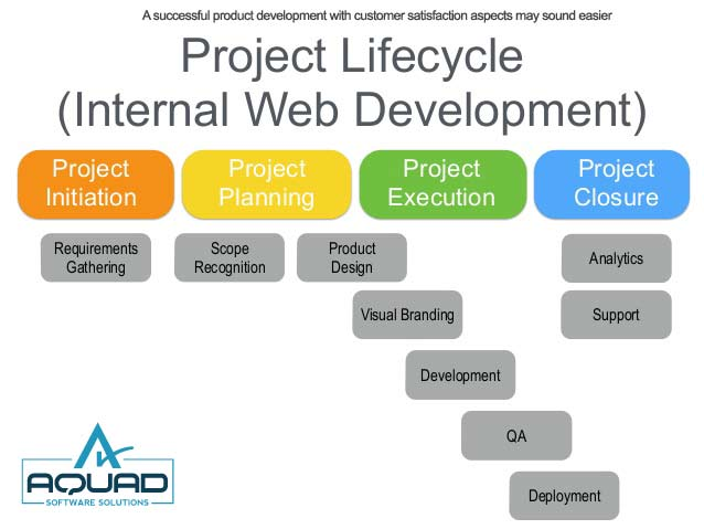 project-management-aquadsoft